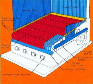 IKE-stationary-water-cooled-grate