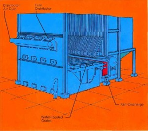 stationary-water-cooled-grates